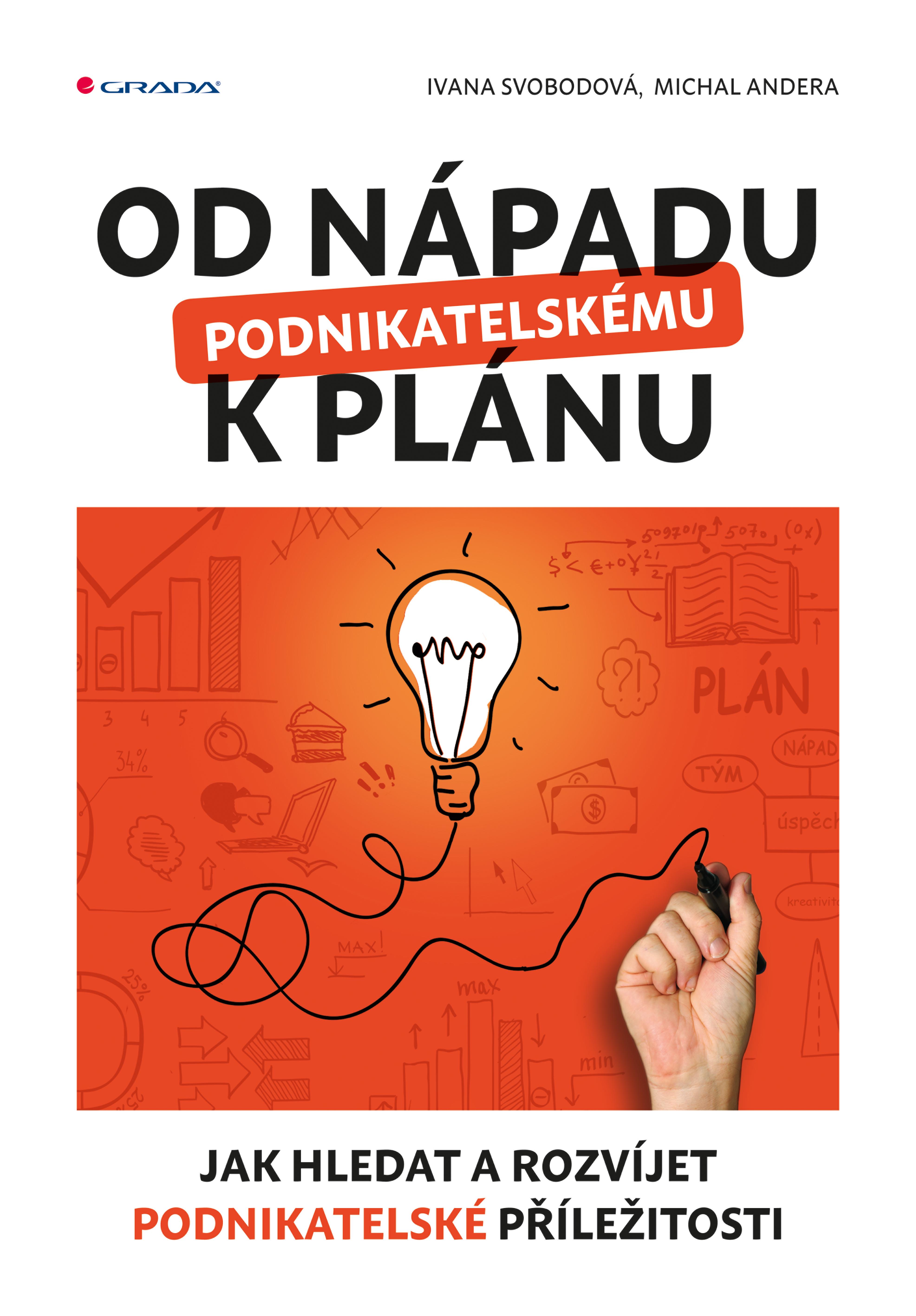 Od nápadu k podnikatelskému plánu, Jak hledat a rozvíjet podnikatelské příležitosti